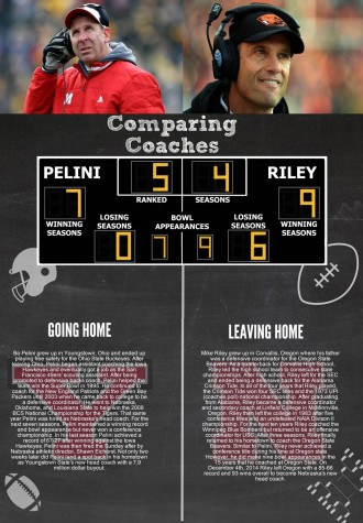 Comparing Coaches THE BETTER ONE HMMMM