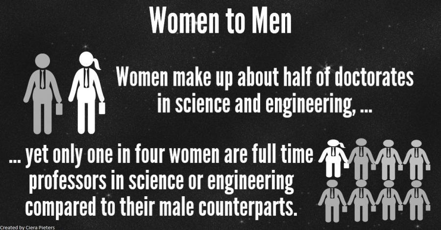 Breaking the barrier: women in science