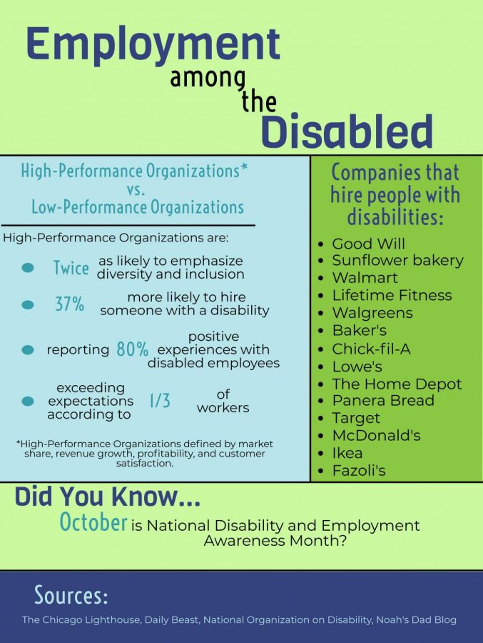 Employment+among+the+disabled