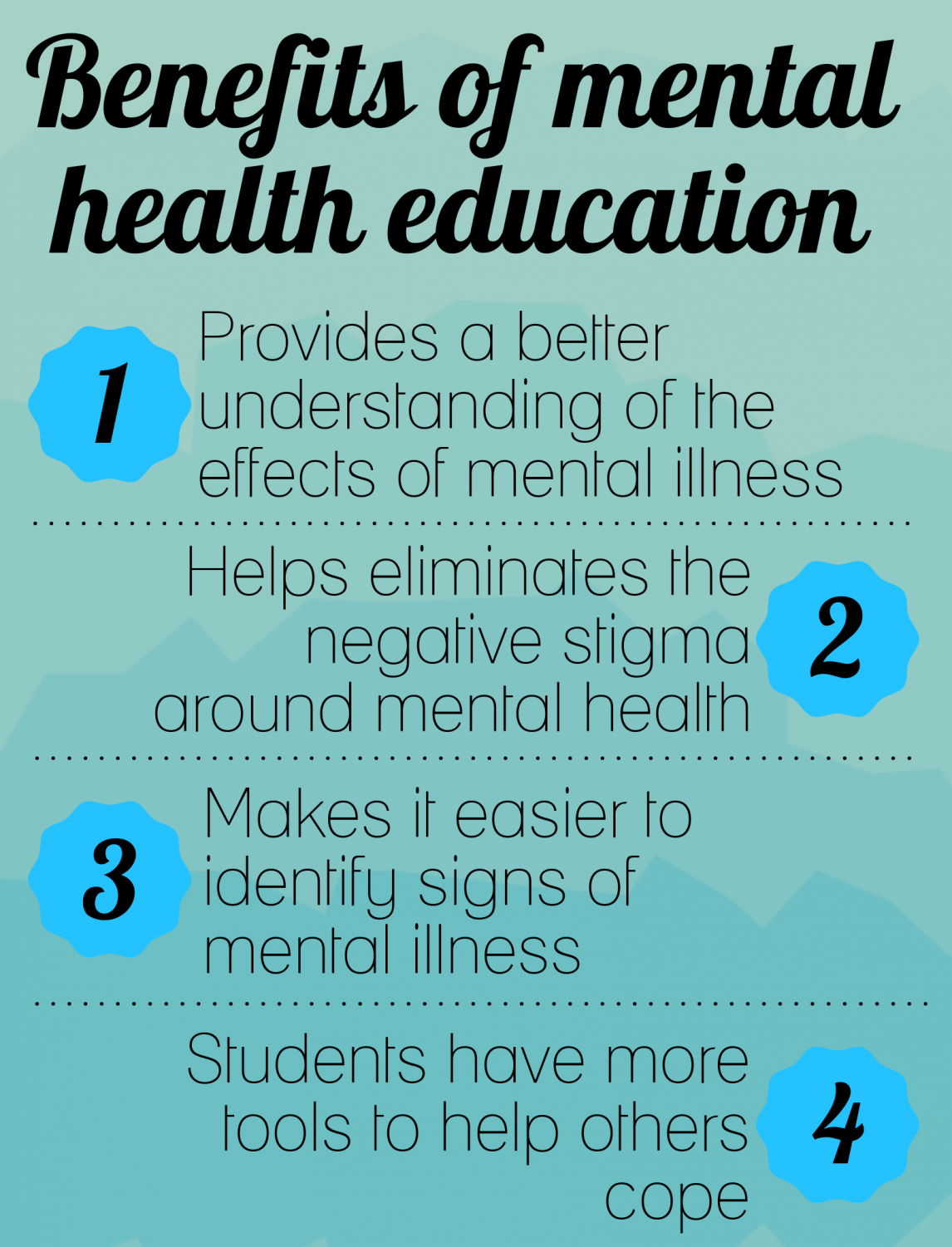 EDITORIAL: Mental health classes benefit all students