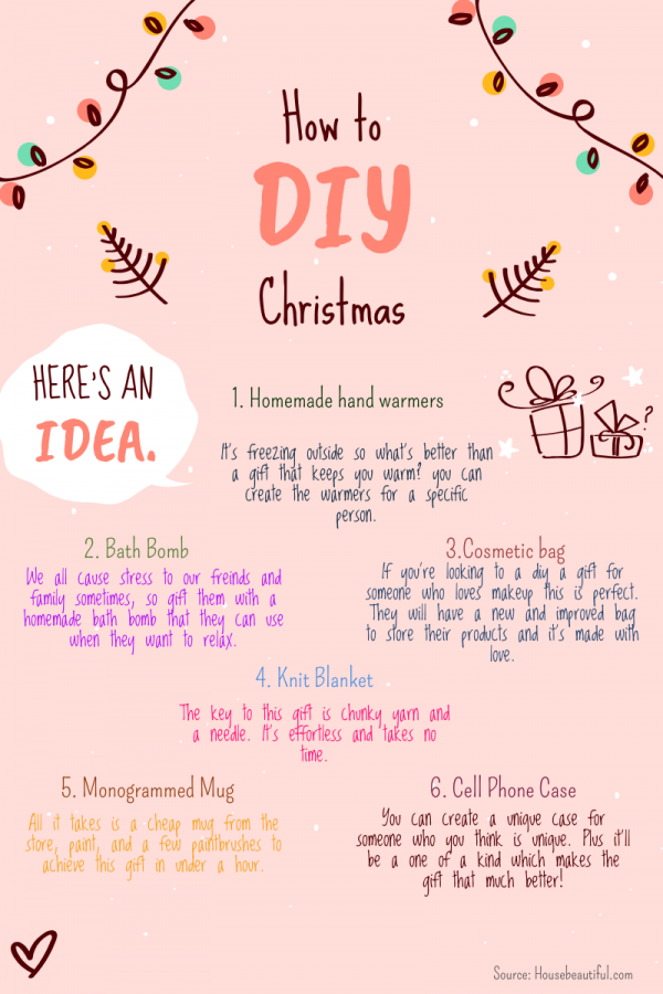 How+to+DIY+Christmas