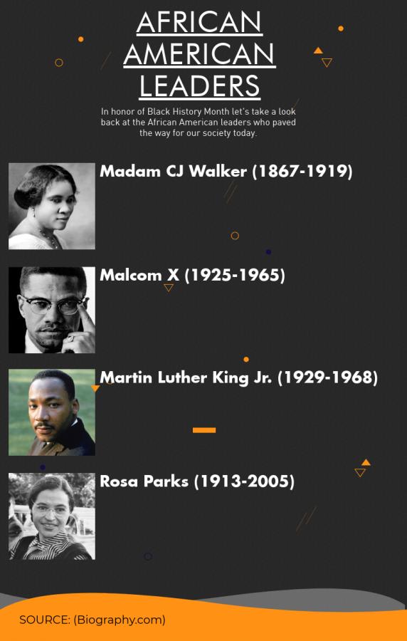 African+American+leaders