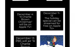 Have a holly jolly Christmas Charlie Brown:    New deal with Apple TV, PBS allows PBS to broadcast the Charlie Brown Christmas special on TV