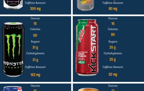 Energy drinks and their healthier alternatives