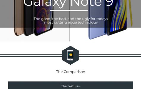 iPhone XS Max vs. Galaxy Note 9
