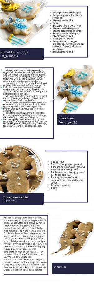 Hanukkah+cookie+recipe