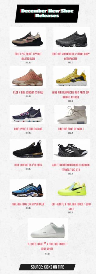 December shoe releases