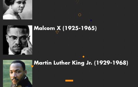 African American leaders