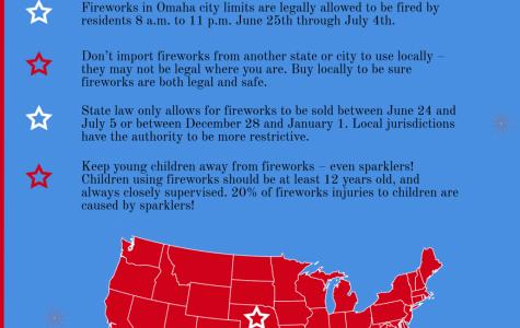 Fourth of July Rules